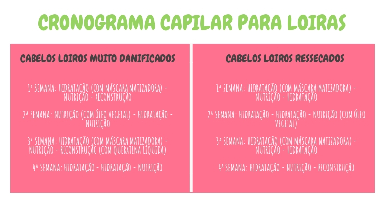 COMO FAZER CRONOGRAMA CAPILAR PARA LOIRAS